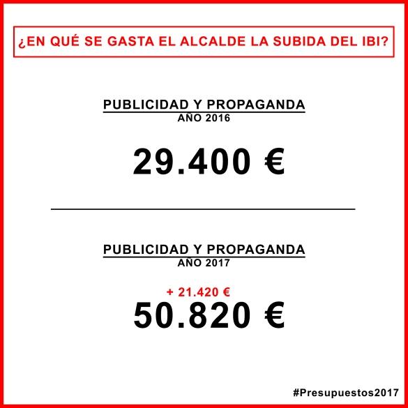 prespuestos-2017