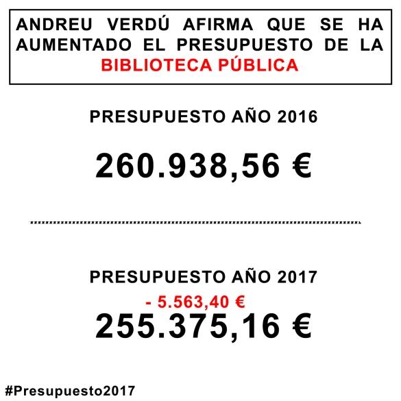 presupuestos-biblioteca