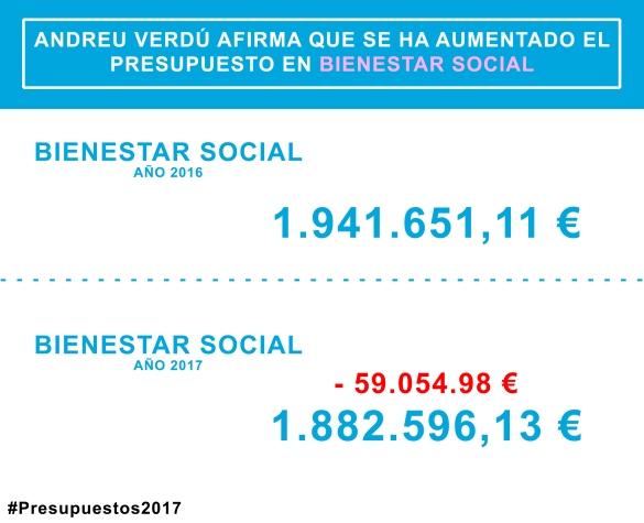 presupuestos-bienestar-social