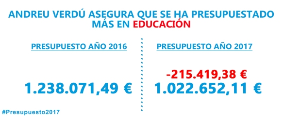 presupuestos-educacion